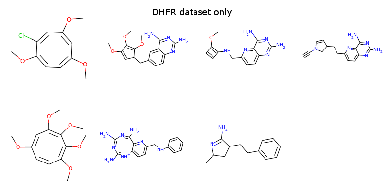 Examples of molecules generated from network trained only on DHFR dataset