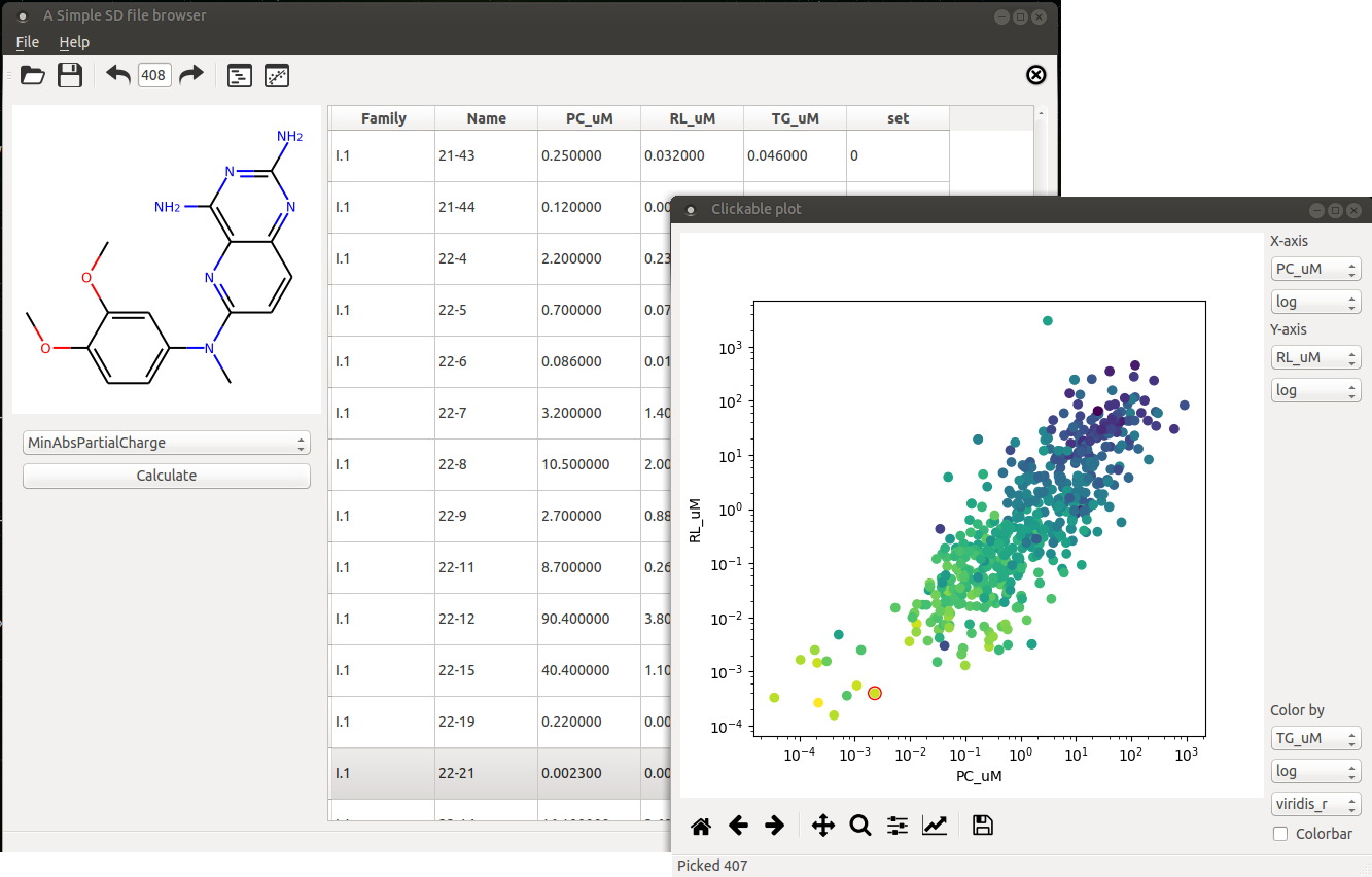 rdkit based molecule browser with grid and graphs