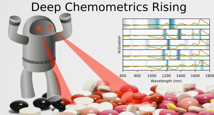 Deep Chemometrics: Deep Learning for Spectroscopy | Cheminformania